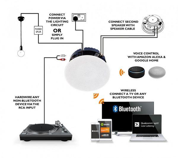 Lithe Audio Ceiling Speaker